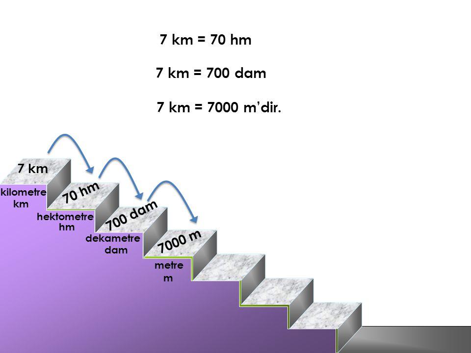 7 km = 70 hm 7 0 h m 7 km 7 0 0 d a m 7 0 0 0 m 7 km = 700 dam 7 km = 7000 m'dir. metre m dekametre hektometre dam hm kilometre km