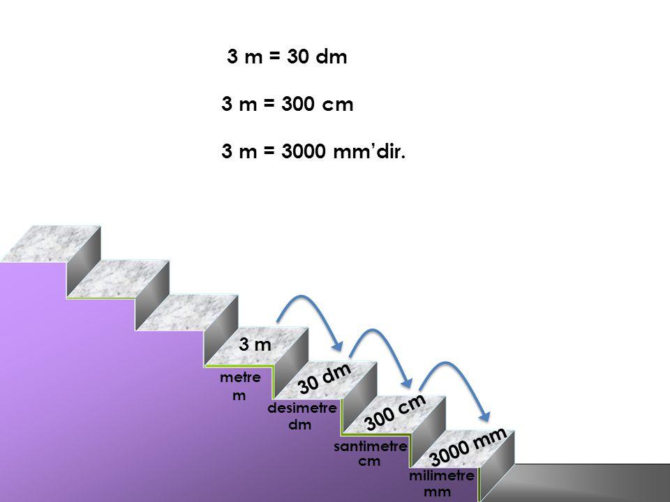 3 m = 30 dm 3 0 d m 3 m 3 0 0 c m 3 0 0 0 m m 3 m = 300 cm 3 m = 3000 mm'dir. metre desimetre santimetre milimetre m dm cm mm