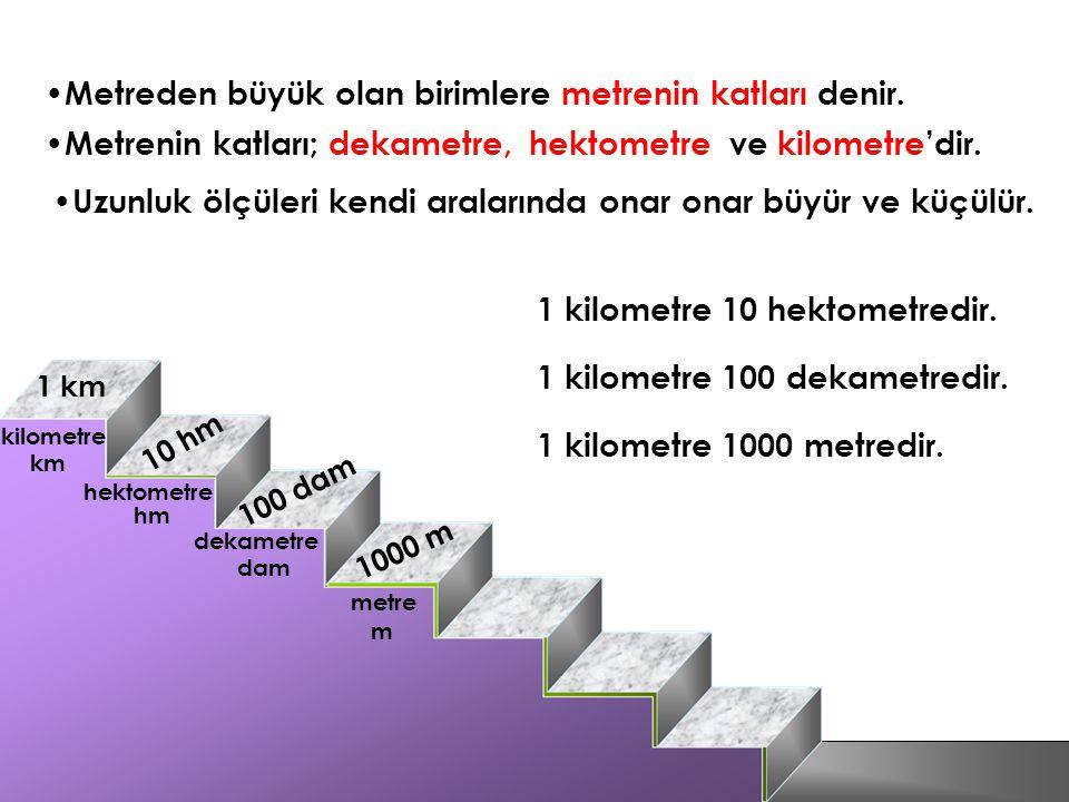 metre Metreden büyük olan birimlere metrenin katları denir. dekametre hektometre kilometre Metrenin katları; dekametre,hektometre m dam hm km ve kilom