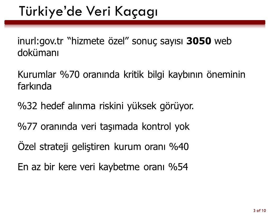 3 of 10 inurl:gov.tr hizmete özel sonuç sayısı 3050 web dokümanı Türkiye'de Veri Kaçagı Kurumlar %70 oranında kritik bilgi kaybının öneminin farkında %77 oranında veri taşımada kontrol yok %32 hedef alınma riskini yüksek görüyor.