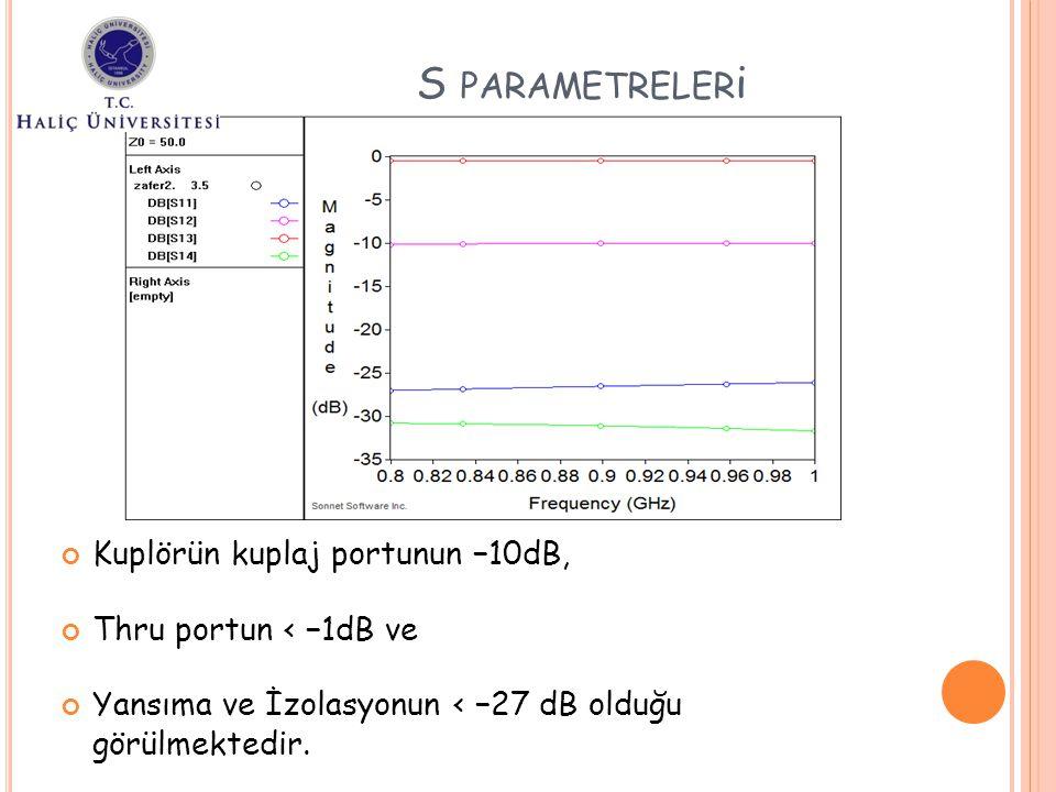 Kuplörün kuplaj portunun −10dB, Thru portun < −1dB ve Yansıma ve İzolasyonun < −27 dB olduğu görülmektedir. S PARAMETRELER i