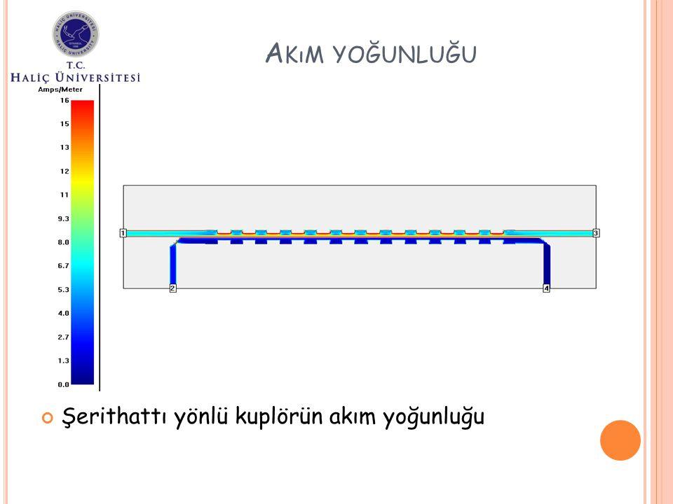Şerithattı yönlü kuplörün akım yoğunluğu A KıM YOĞUNLUĞU