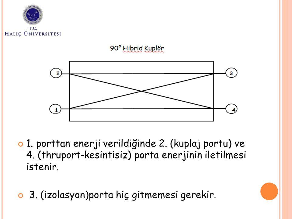 Görüldüğü üzere giriş yansıması (S 11 = -27dB) ve izolasyon (S 14 = -32dB) beklenildiği gibi merkeze yakındır.