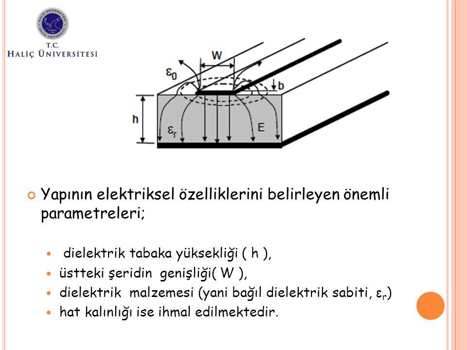 Yapının elektriksel özelliklerini belirleyen önemli parametreleri; dielektrik tabaka yüksekliği ( h ), üstteki şeridin genişliği( W ), dielektrik malz