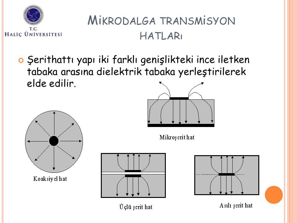 Şerithattı yapı iki farklı genişlikteki ince iletken tabaka arasına dielektrik tabaka yerleştirilerek elde edilir. Mi KRODALGA TRANSM i SYON HATLARı