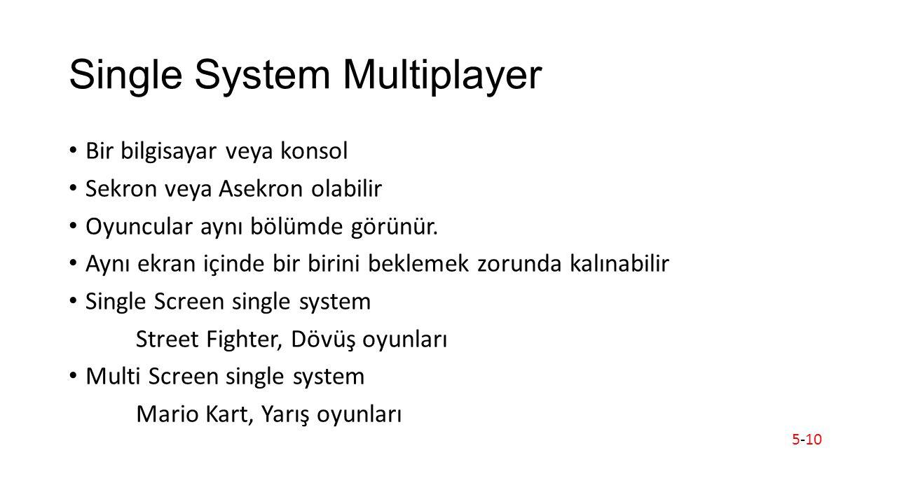 Single System Multiplayer Bir bilgisayar veya konsol Sekron veya Asekron olabilir Oyuncular aynı bölümde görünür.