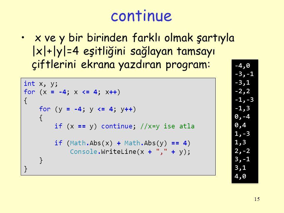 continue x ve y bir birinden farklı olmak şartıyla |x|+|y|=4 eşitliğini sağlayan tamsayı çiftlerini ekrana yazdıran program: 15 int x, y; for (x = -4;