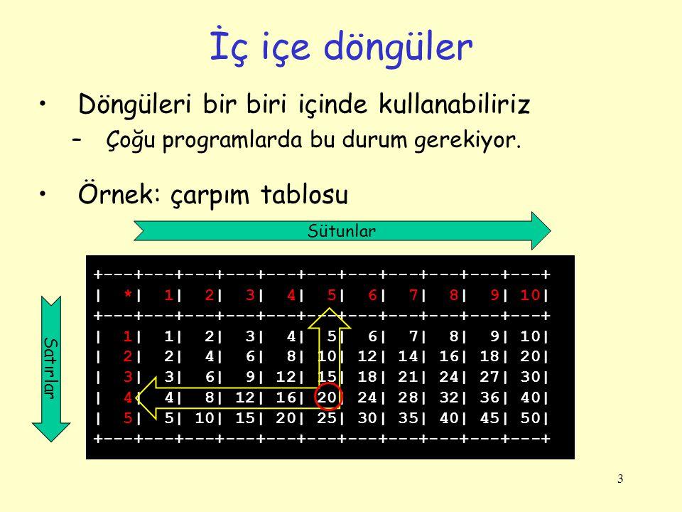 3 Döngüleri bir biri içinde kullanabiliriz –Çoğu programlarda bu durum gerekiyor. Örnek: çarpım tablosu İç içe döngüler +---+---+---+---+---+---+---+-
