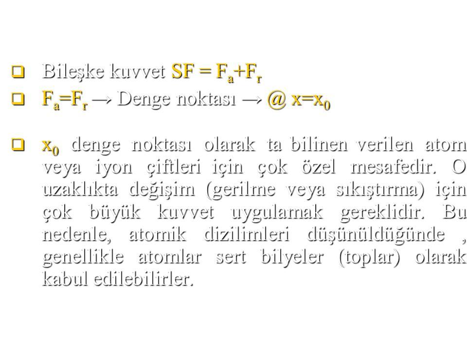  Bileşke kuvvet SF = F a +F r  F a =F r → Denge noktası → @ x=x 0  x 0 denge noktası olarak ta bilinen verilen atom veya iyon çiftleri için çok öze