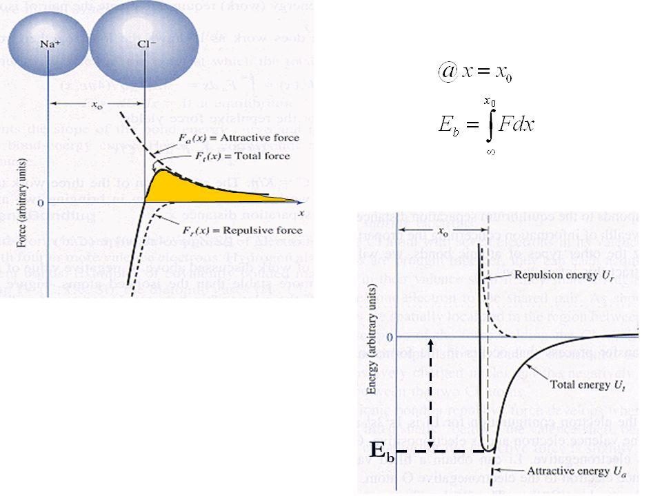 E b (bağ enerjisi) iki atomu ayırabilmek için gerekli olan bağ enerjisini ifade eder. EbEb
