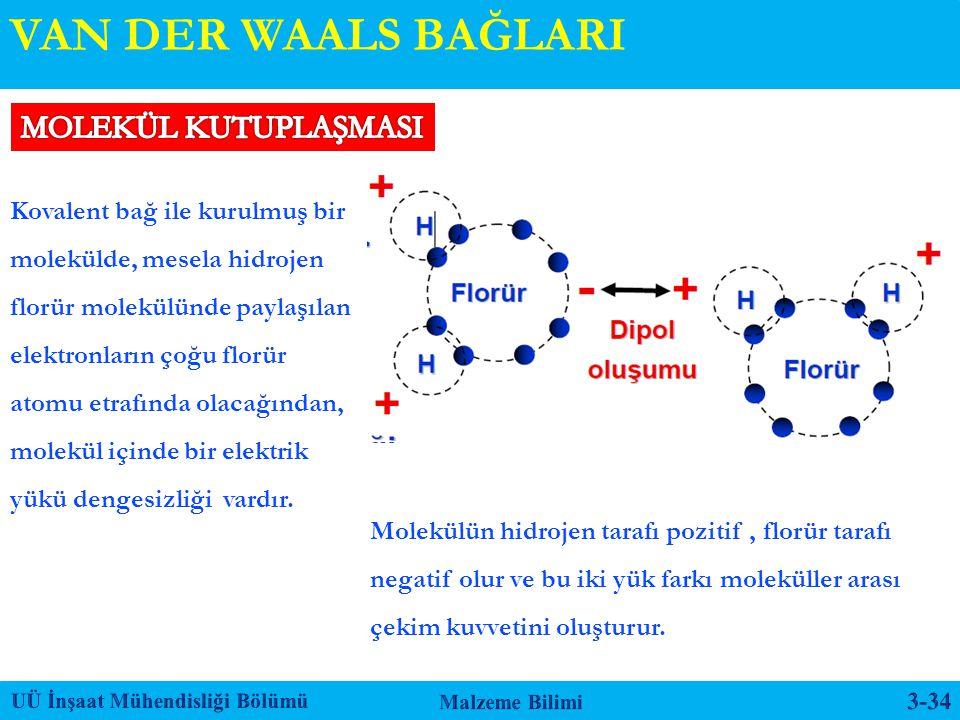 VAN DER WAALS BAĞLARI Kovalent bağ ile kurulmuş bir molekülde, mesela hidrojen florür molekülünde paylaşılan elektronların çoğu florür atomu etrafında