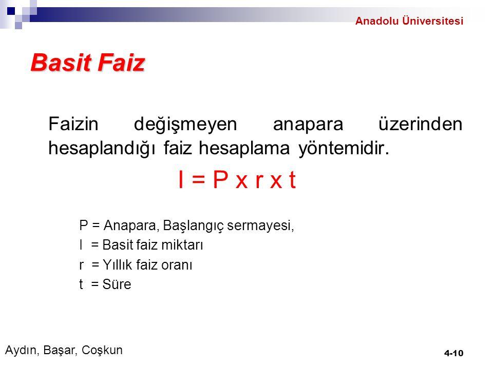 Basit Faiz Faizin değişmeyen anapara üzerinden hesaplandığı faiz hesaplama yöntemidir. I = P x r x t P = Anapara, Başlangıç sermayesi, I = Basit faiz