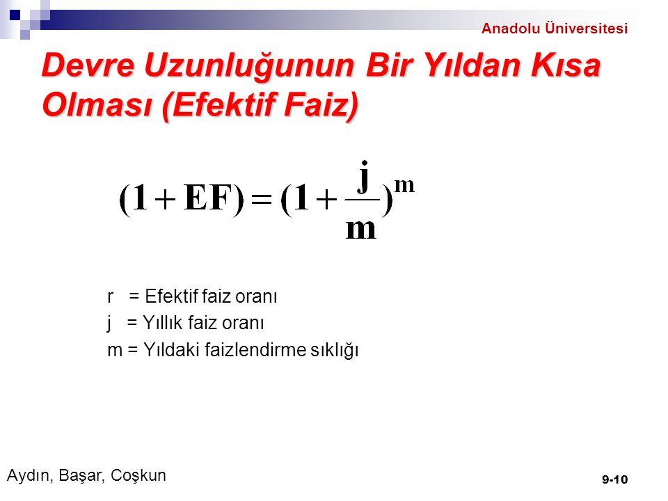 Devre Uzunluğunun Bir Yıldan Kısa Olması (Efektif Faiz) r = Efektif faiz oranı j = Yıllık faiz oranı m = Yıldaki faizlendirme sıklığı 9-10 Aydın, Başar, Coşkun Anadolu Üniversitesi