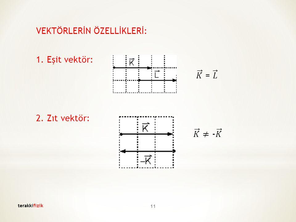 terakkifizik 11