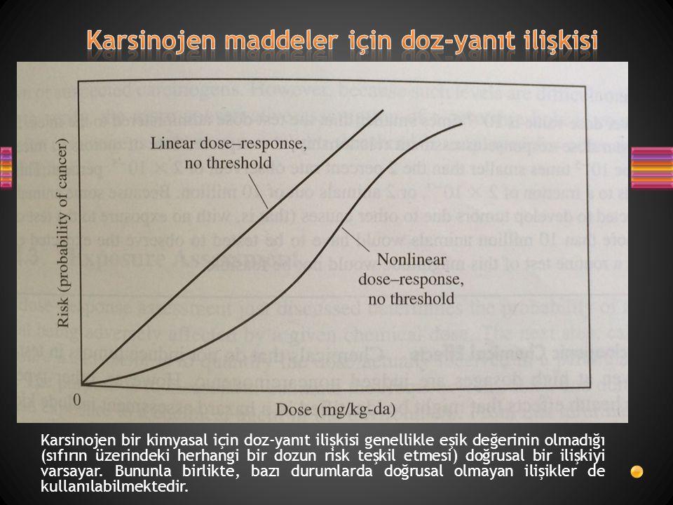 Karsinojen bir kimyasal için doz-yanıt ilişkisi genellikle eşik değerinin olmadığı (sıfırın üzerindeki herhangi bir dozun risk teşkil etmesi) doğrusal