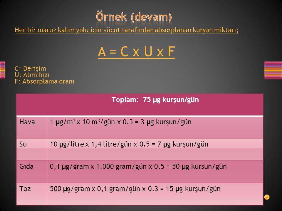 Her bir maruz kalım yolu için vücut tarafından absorplanan kurşun miktarı; A = C x U x F C: Derişim U: Alım hızı F: Absorplama oranı