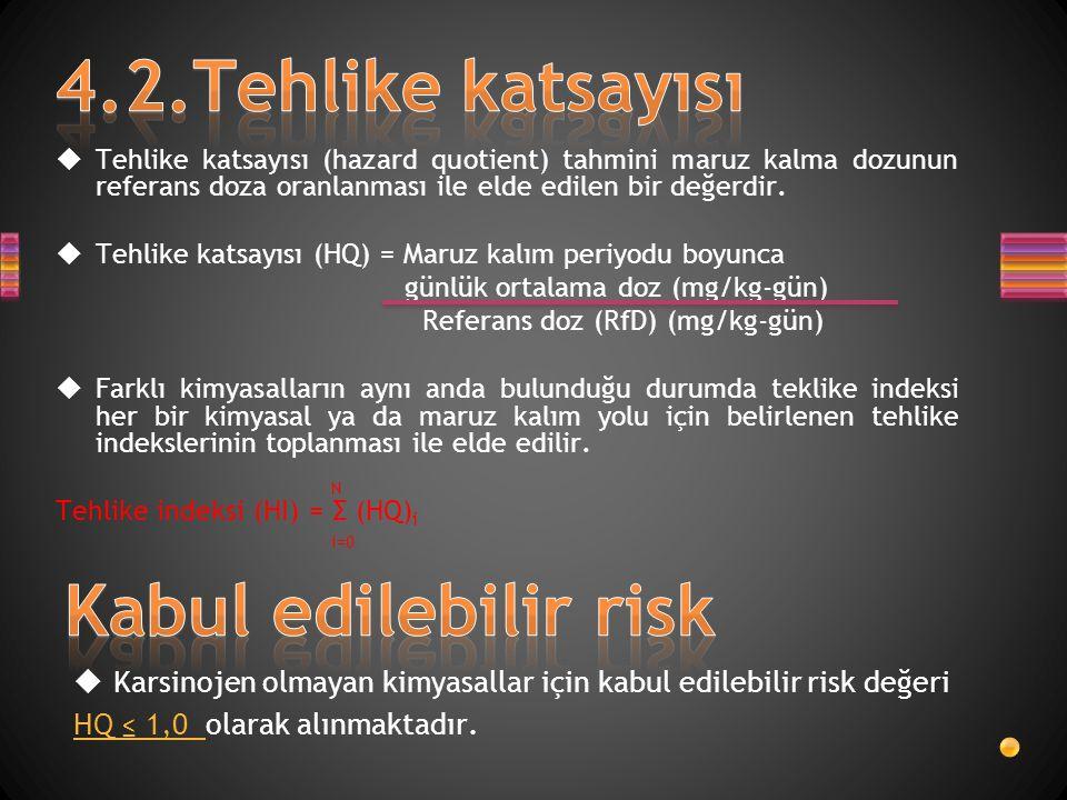 Tehlike katsayısı (hazard quotient) tahmini maruz kalma dozunun referans doza oranlanması ile elde edilen bir değerdir.  Tehlike katsayısı (HQ) = M