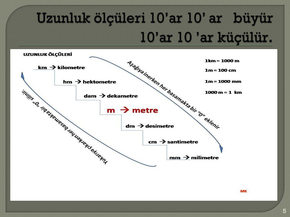 2000 m = 2 km 3000 m = 3 km 2500 m = 2 km + 500 m 1976 m = 1000 m + 976 m = 1 km + 976 m 5 km = 5000 m 14 km = 14000 m 8 km 750 m = 8750 m 11 km 213 m = 11213 m 6