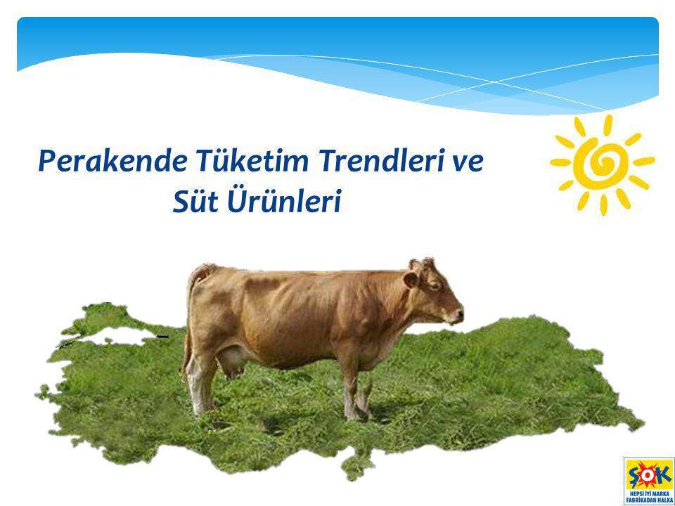 Perakende Tüketim Trendleri ve Süt Ürünleri