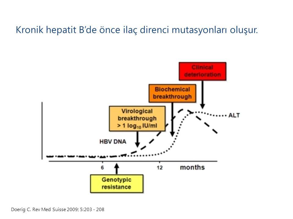 Doerig C. Rev Med Suisse 2009; 5:203 - 208 Kronik hepatit B'de önce ilaç direnci mutasyonları oluşur.