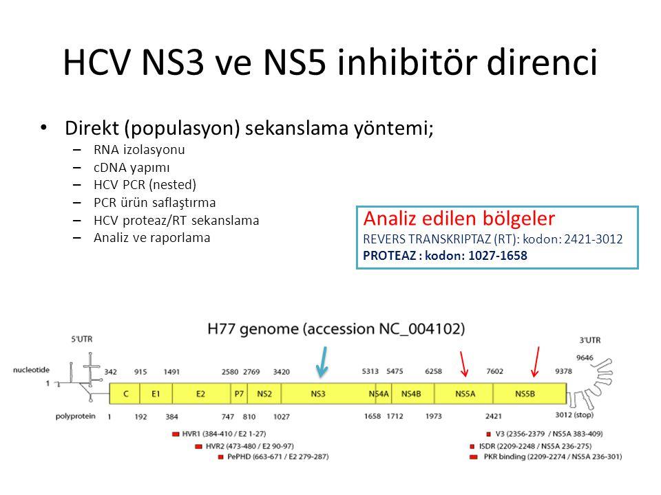 HCV NS3 ve NS5 inhibitör direnci Direkt (populasyon) sekanslama yöntemi; – RNA izolasyonu – cDNA yapımı – HCV PCR (nested) – PCR ürün saflaştırma – HC