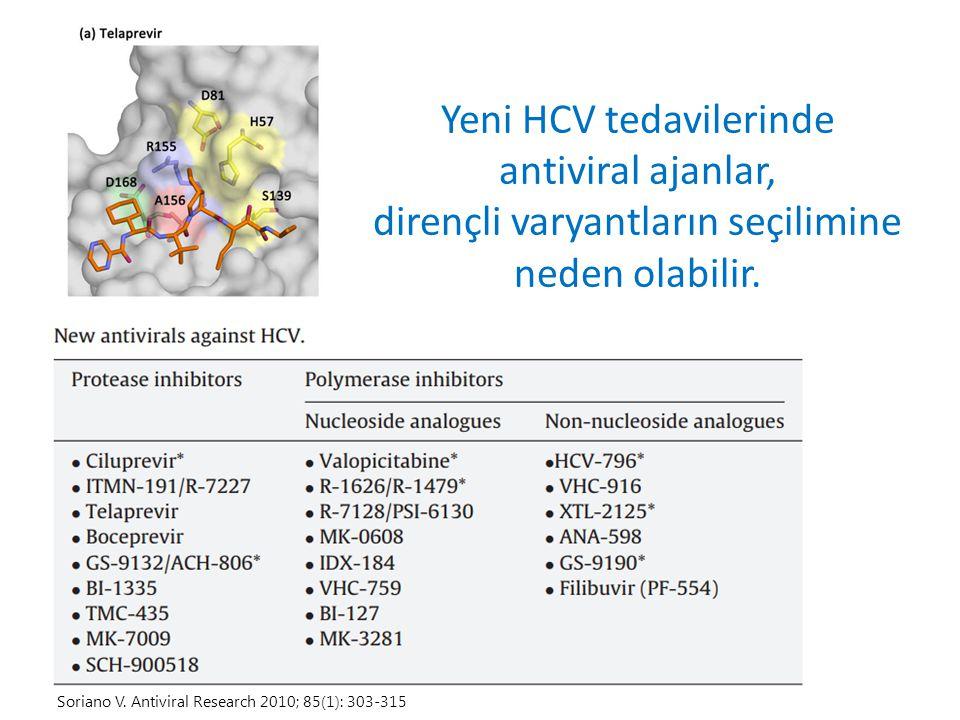Yeni HCV tedavilerinde antiviral ajanlar, dirençli varyantların seçilimine neden olabilir. Soriano V. Antiviral Research 2010; 85(1): 303-315
