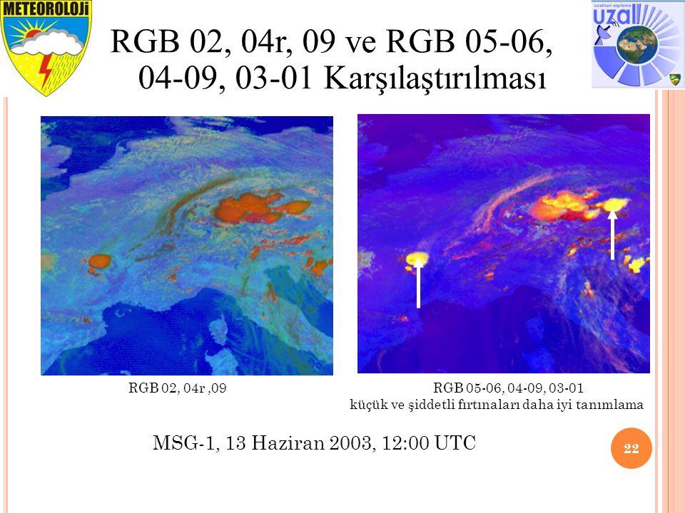 22 RGB 02, 04r, 09 ve RGB 05-06, 04-09, 03-01 Karşılaştırılması MSG-1, 13 Haziran 2003, 12:00 UTC RGB 02, 04r,09 RGB 05-06, 04-09, 03-01 küçük ve şidd