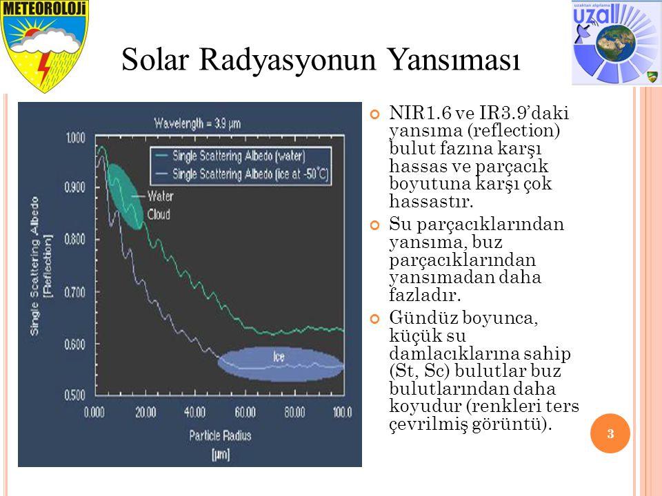 NIR1.6 ve IR3.9'daki yansıma (reflection) bulut fazına karşı hassas ve parçacık boyutuna karşı çok hassastır. Su parçacıklarından yansıma, buz parçacı