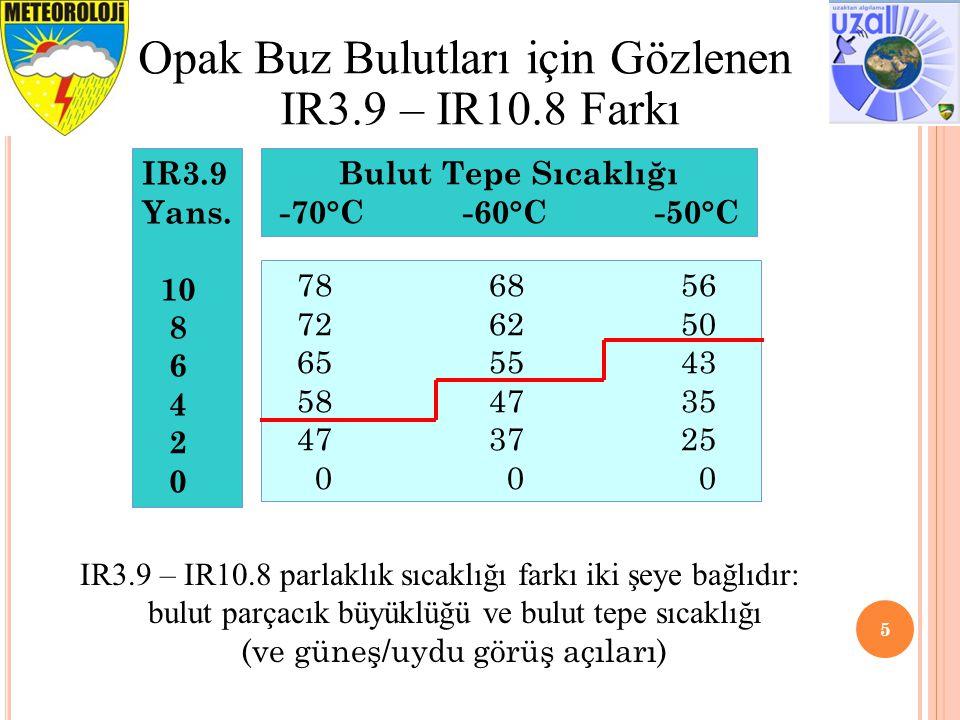 5 Opak Buz Bulutları için Gözlenen IR3.9 – IR10.8 Farkı IR3.9 – IR10.8 parlaklık sıcaklığı farkı iki şeye bağlıdır: bulut parçacık büyüklüğü ve bulut
