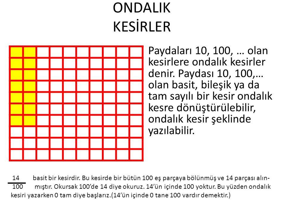 ONDALIK KESİRLER Paydaları 10, 100, … olan kesirlere ondalık kesirler denir. Paydası 10, 100,… olan basit, bileşik ya da tam sayılı bir kesir ondalık