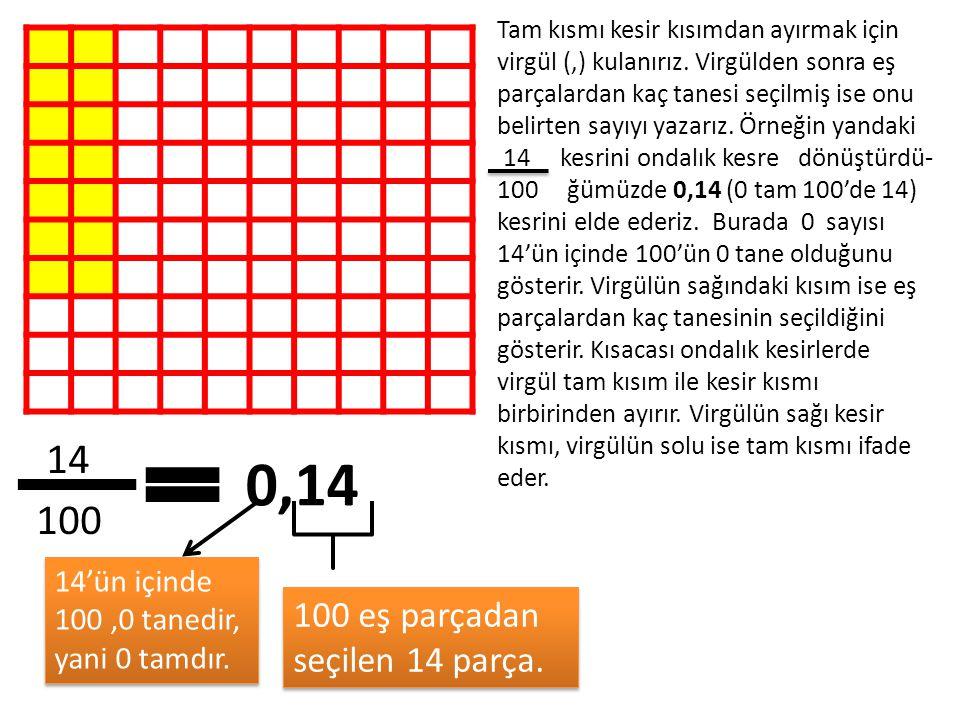 14 100 Tam kısmı kesir kısımdan ayırmak için virgül (,) kulanırız. Virgülden sonra eş parçalardan kaç tanesi seçilmiş ise onu belirten sayıyı yazarız.