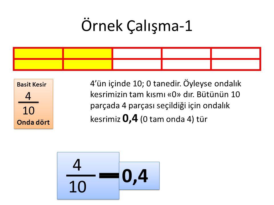 Örnek Çalışma-1 Basit Kesir 4 10 Onda dört Basit Kesir 4 10 Onda dört 4'ün içinde 10; 0 tanedir. Öyleyse ondalık kesrimizin tam kısmı «0» dır. Bütünün