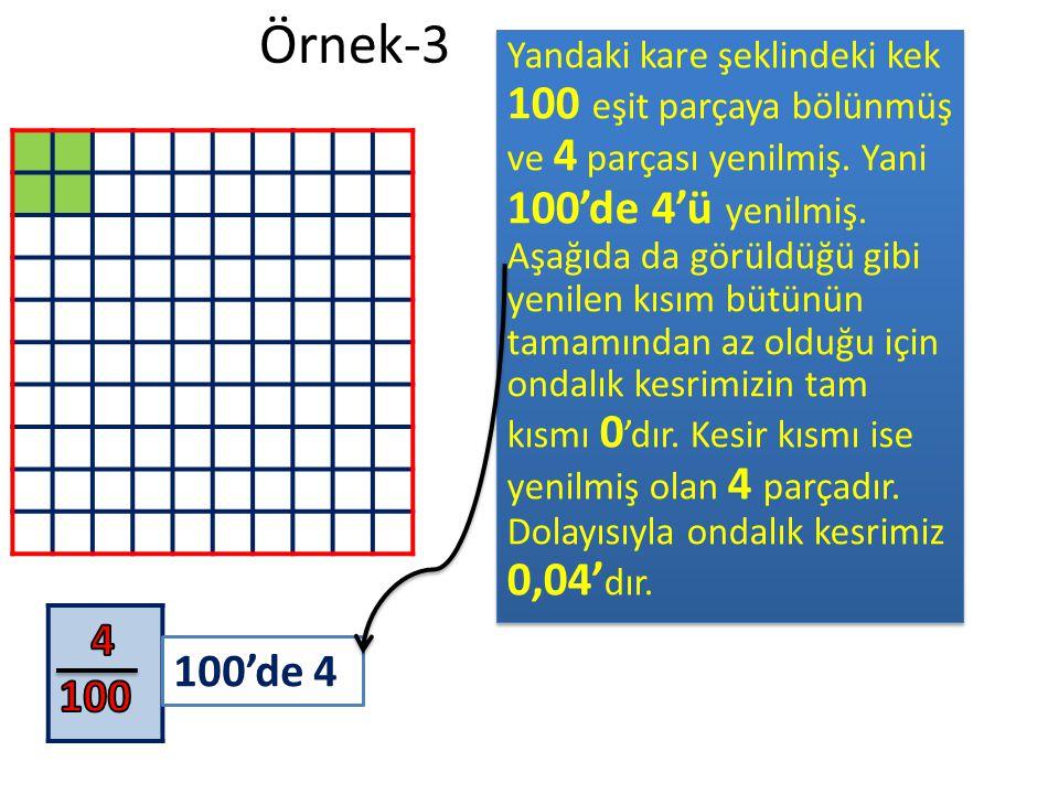 Örnek-3 Yandaki kare şeklindeki kek 100 eşit parçaya bölünmüş ve 4 parçası yenilmiş. Yani 100'de 4'ü yenilmiş. Aşağıda da görüldüğü gibi yenilen kısım
