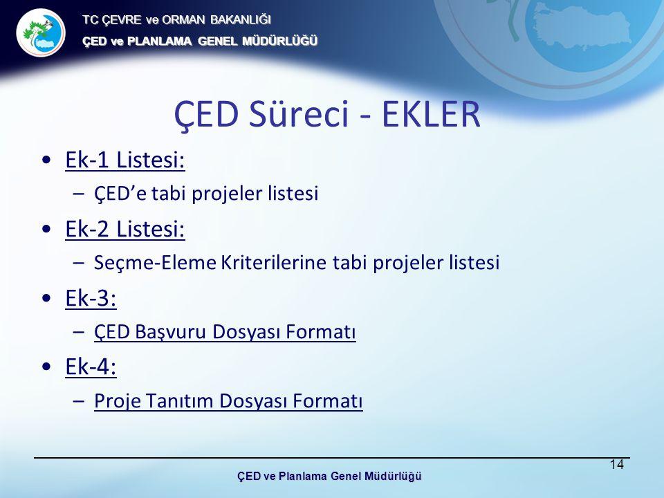 TC ÇEVRE ve ORMAN BAKANLIĞI ÇED ve PLANLAMA GENEL MÜDÜRLÜĞÜ ÇED Süreci - EKLER Ek-1 Listesi: –ÇED'e tabi projeler listesi Ek-2 Listesi: –Seçme-Eleme Kriterilerine tabi projeler listesi Ek-3: –ÇED Başvuru Dosyası Formatı Ek-4: –Proje Tanıtım Dosyası Formatı 14 ÇED ve Planlama Genel Müdürlüğü