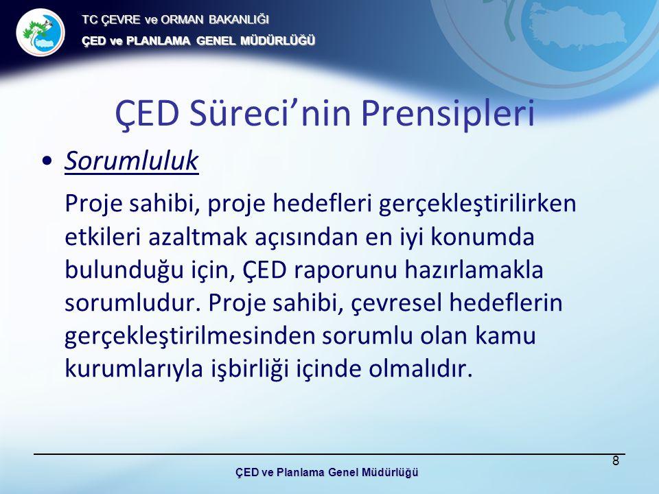 TC ÇEVRE ve ORMAN BAKANLIĞI ÇED ve PLANLAMA GENEL MÜDÜRLÜĞÜ ÇED Olumsuz Kararı ÇED Olumlu Kararı Halkın Görüş ve Öneileri tüm ÇED Süreci Boyunca dikkate alınır.