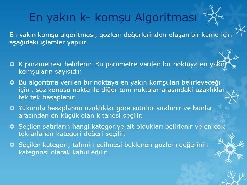 En yakın k- komşu Algoritması En yakın komşu algoritması, gözlem değerlerinden oluşan bir küme için aşağıdaki işlemler yapılır.  K parametresi belirl