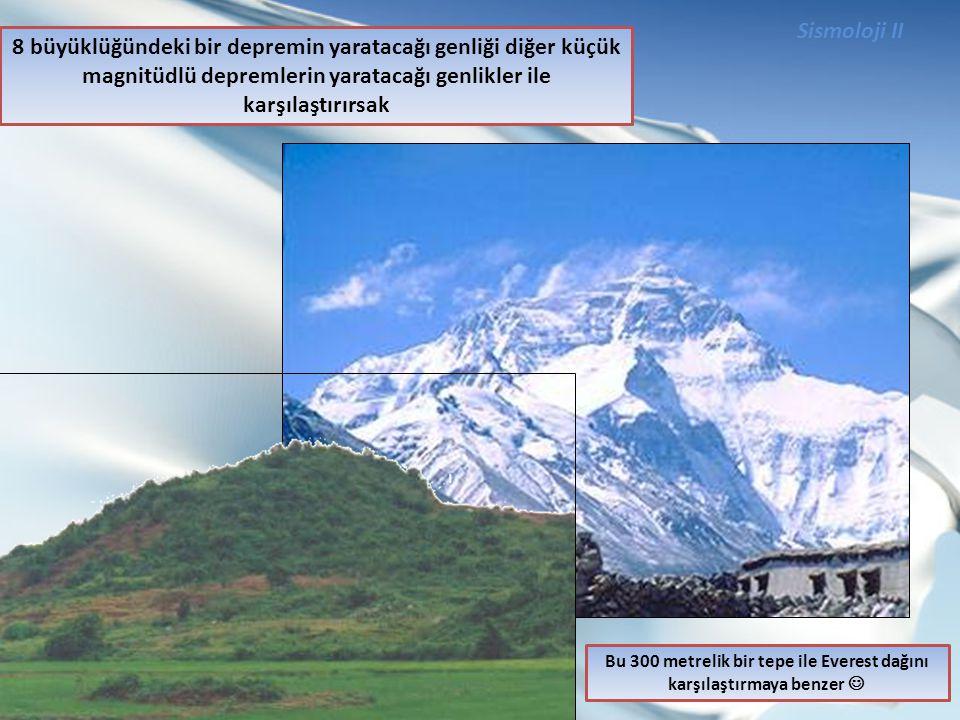 Sismoloji II 8 büyüklüğündeki bir depremin yaratacağı genliği diğer küçük magnitüdlü depremlerin yaratacağı genlikler ile karşılaştırırsak Bu 300 metr