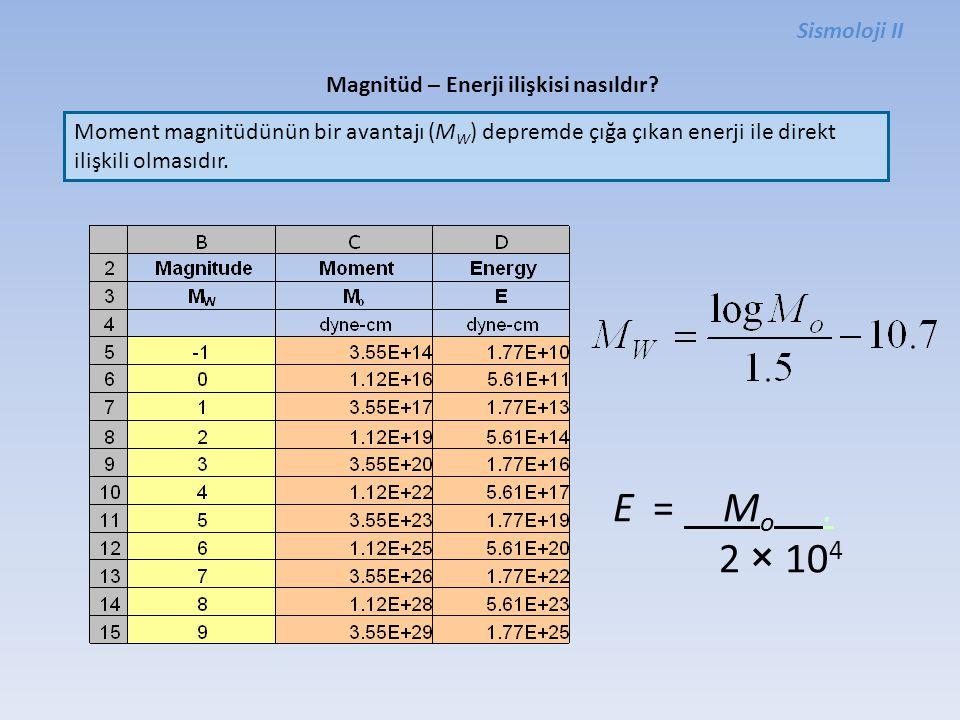 Sismoloji II Magnitüd – Enerji ilişkisi nasıldır? Moment magnitüdünün bir avantajı (M W ) depremde çığa çıkan enerji ile direkt ilişkili olmasıdır. E