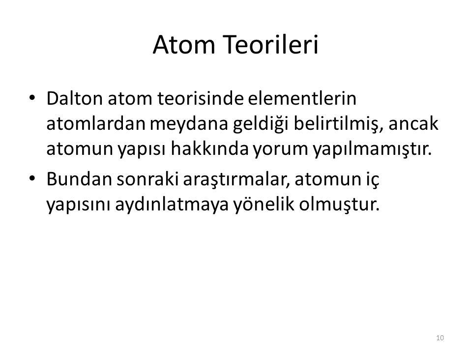 10 Atom Teorileri Dalton atom teorisinde elementlerin atomlardan meydana geldiği belirtilmiş, ancak atomun yapısı hakkında yorum yapılmamıştır. Bundan