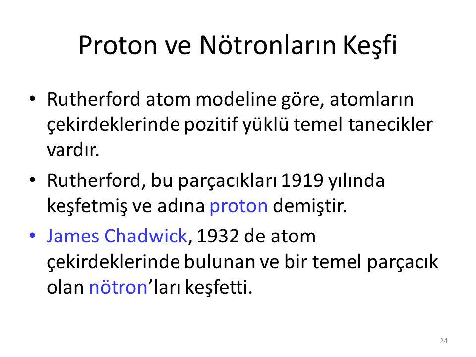 24 Proton ve Nötronların Keşfi Rutherford atom modeline göre, atomların çekirdeklerinde pozitif yüklü temel tanecikler vardır. Rutherford, bu parçacık