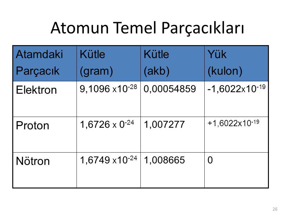 26 Atomun Temel Parçacıkları Atamdaki Parçacık Kütle (gram) Kütle (akb) Yük (kulon) Elektron 9,1096 x 10 -28 0,00054859-1,6022 x 10 -19 Proton 1,6726
