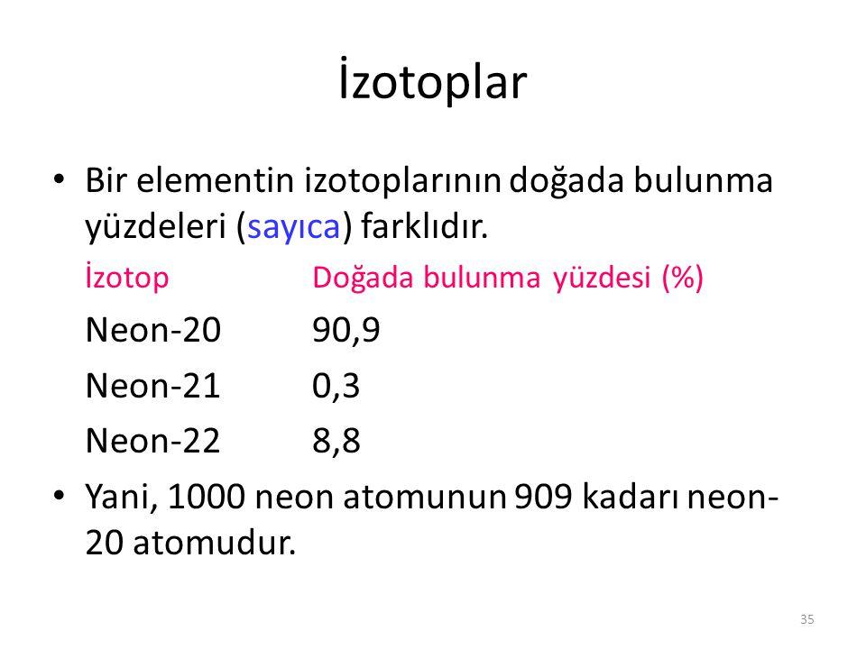 35 İzotoplar Bir elementin izotoplarının doğada bulunma yüzdeleri (sayıca) farklıdır. İzotopDoğada bulunma yüzdesi (%) Neon-2090,9 Neon-210,3 Neon-228