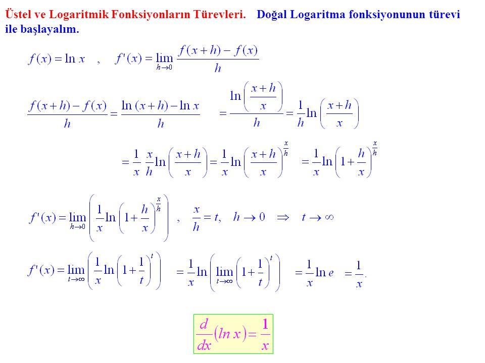 Üstel ve Logaritmik Fonksiyonların Türevleri. Doğal Logaritma fonksiyonunun türevi ile başlayalım.