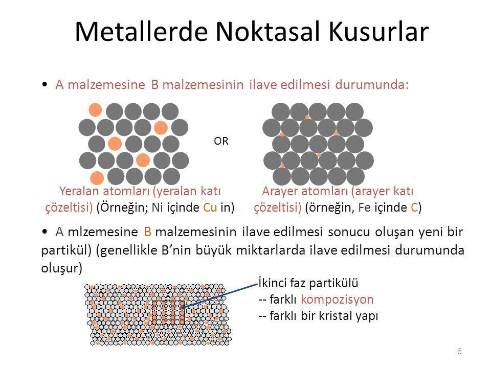 6 A malzemesine B malzemesinin ilave edilmesi durumunda: A mlzemesine B malzemesinin ilave edilmesi sonucu oluşan yeni bir partikül) (genellikle B'nin büyük miktarlarda ilave edilmesi durumunda oluşur) OR Yeralan atomları (yeralan katı çözeltisi) (Örneğin; Ni içinde Cu in) Arayer atomları (arayer katı çözeltisi) (örneğin, Fe içinde C) İkinci faz partikülü -- farklı kompozisyon -- farklı bir kristal yapı Metallerde Noktasal Kusurlar