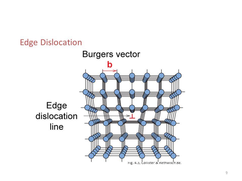  Vida dislokasyonlarının oluşturduğu kusurun büyüklüğünü ve yönünü saptamak için burgerçemberi uygulanır.
