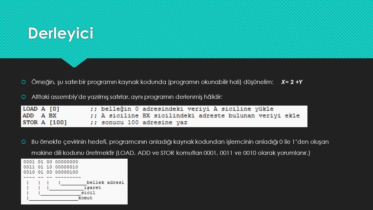 Derleyici  Örneğin, şu satırı bir programın kaynak kodunda (programın okunabilir hali) düşünelim: X = 2 + Y  Alttaki assembly'de yazılmış satırlar,