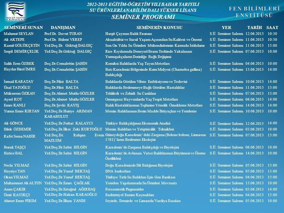 2012-2013 EĞİTİM-ÖĞRETİM YILI BAHAR YARIYILI SU ÜRÜNLERİ ANABİLİM DALI YÜKSEK LİSANS SEMİNER PROGRAMI SEMİNERİ SUNAN DANIŞMAN SEMİNERİN KONUSUYERTARİH
