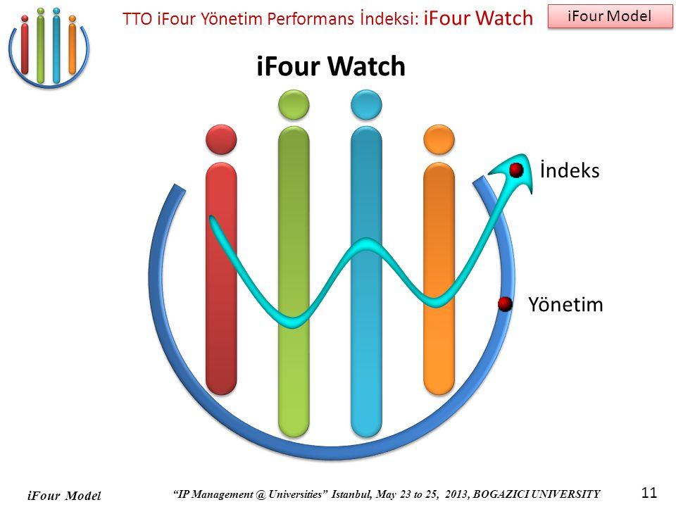 iFour Model IP Management @ Universities Istanbul, May 23 to 25, 2013, BOGAZICI UNIVERSITY iFour Model 11 TTO iFour Yönetim Performans İndeksi: iFour Watch iFour Watch Yönetim İndeks