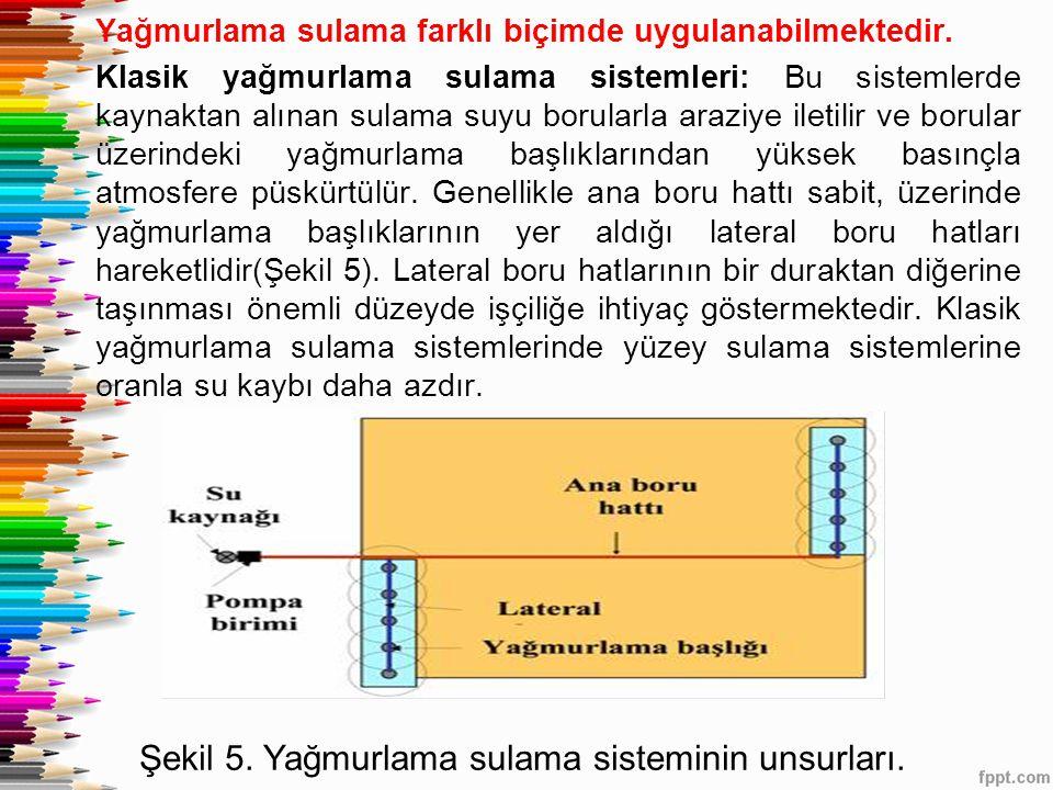 Yağmurlama sulama farklı biçimde uygulanabilmektedir.