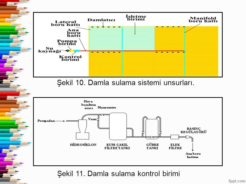 Şekil 10. Damla sulama sistemi unsurları. Şekil 11. Damla sulama kontrol birimi